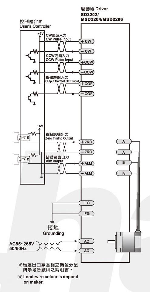 二相步进马达驱动器-sd2202/msd2204/msd2206